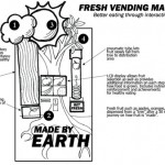 """Made by Earth"" Vending Machine"